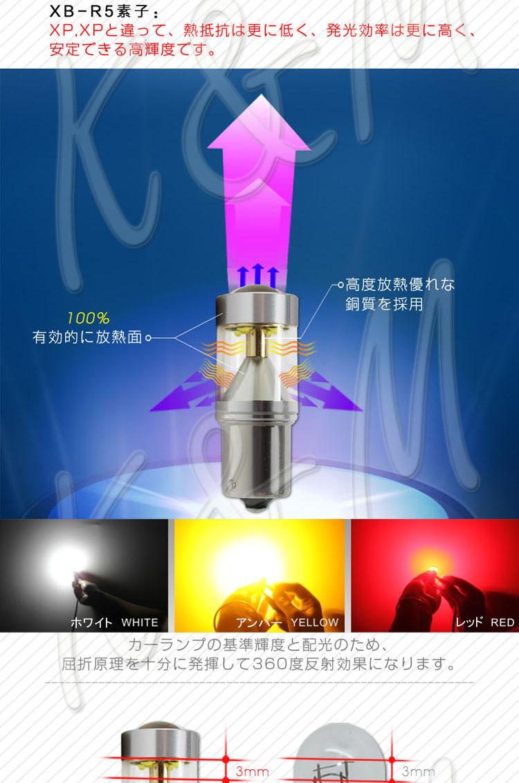 750ルーメン LED フォグランプ