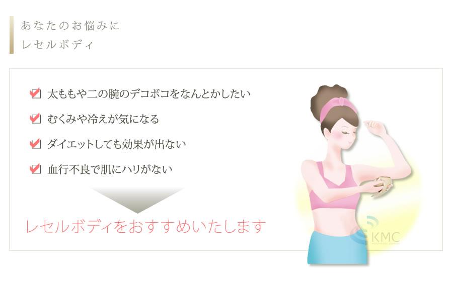 LECELL FOR BODY お悩みチェック