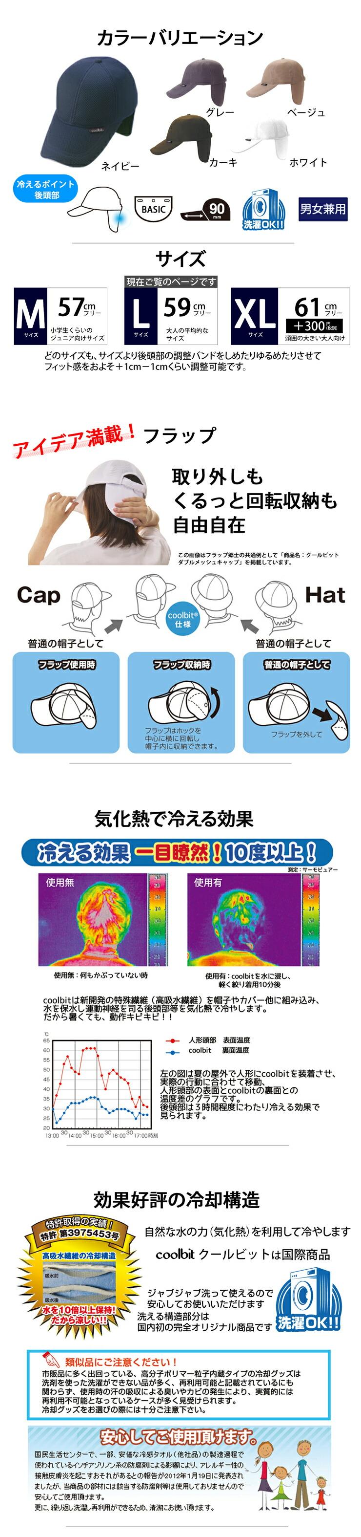 ダブルメッシュキャップのフラップについて 冷える効果一目瞭然 特許取得の実績 冷える帽子 クールビット coolbit