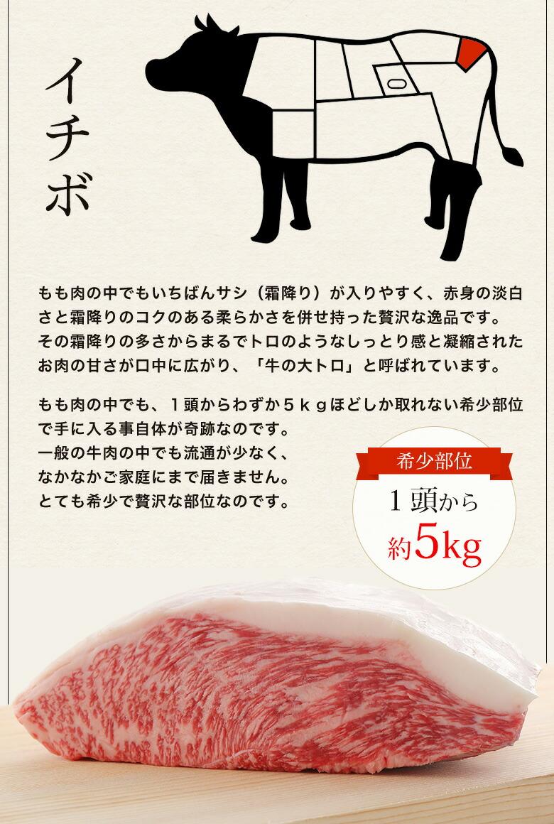 神戸牛イチボ