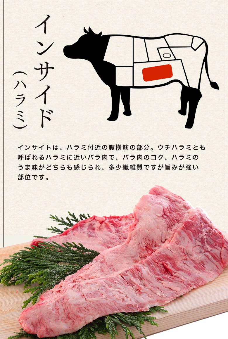 神戸牛インサイド
