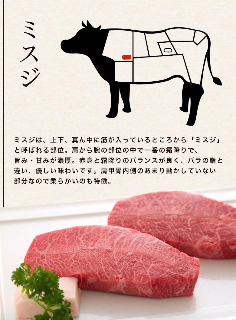 神戸牛しゃぶしゃぶ