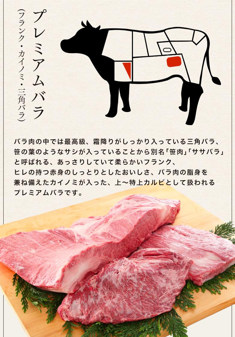 神戸牛プレミアムバラ