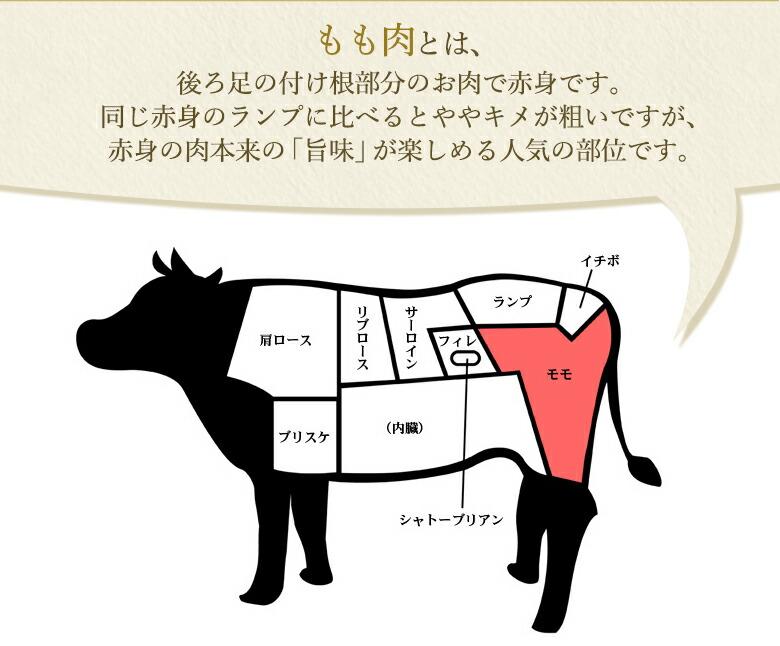 もも肉とは