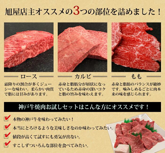神戸牛焼肉お試しセット