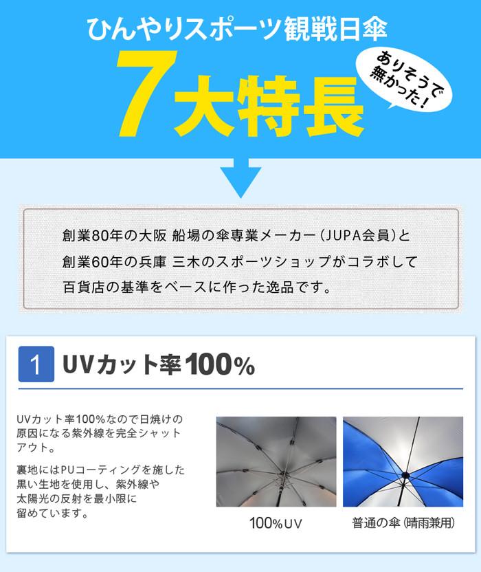 UVカット率100%・遮光性100%