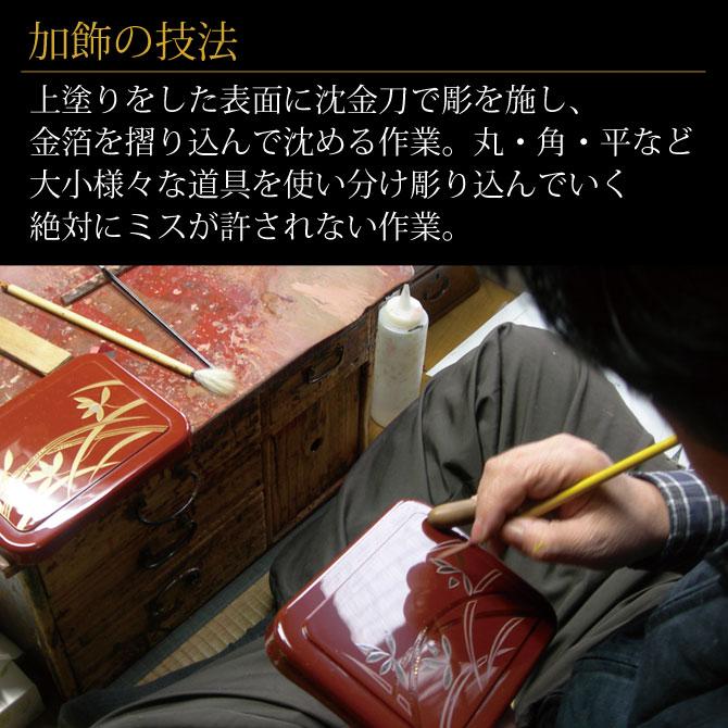 作業工程5