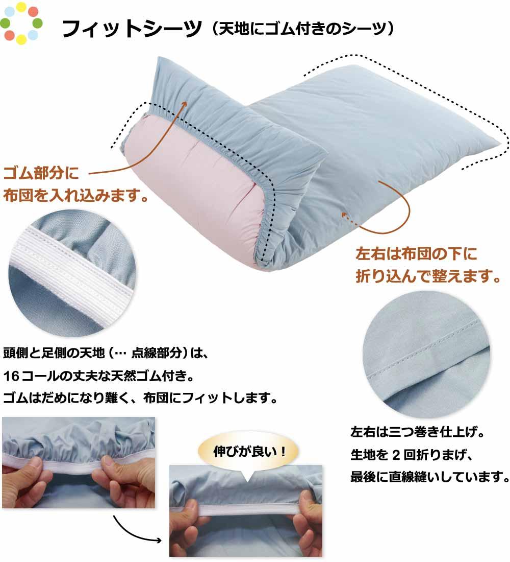 フィットシーツ、ゴム付きのシーツ、天地に丈夫な天然ゴム付き、左右三巻仕上げ、ゴム部分に布団を入れ込み左右を折り込んで整える