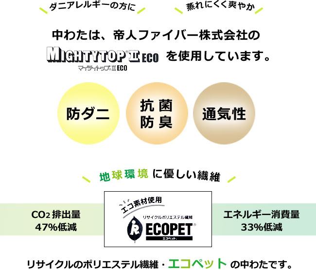 中わたは帝人ファイバーの防ダニ・抗菌防臭加工のマイティートップ使用、地球環境に優しいポリエステル繊維・エコペット使用