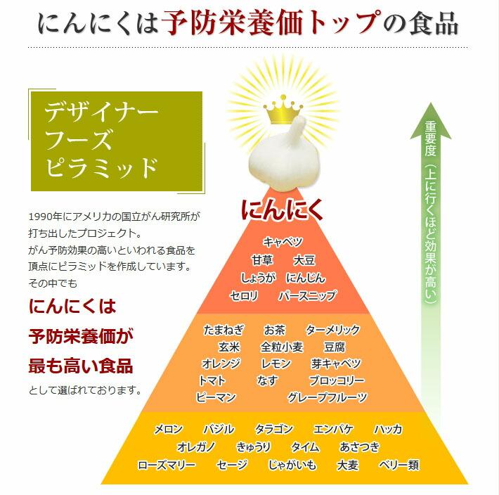 デザイナーズフードピラミッド