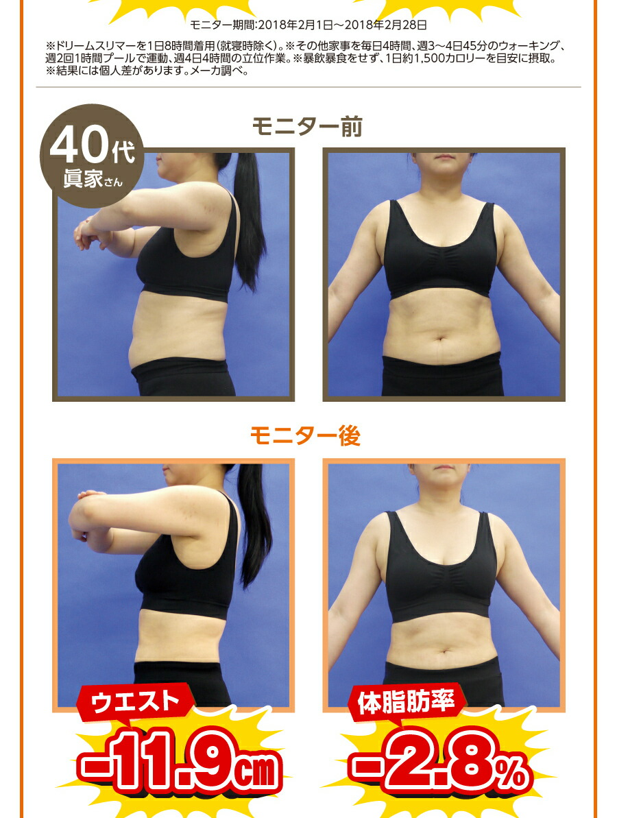 体脂肪率2.8%減