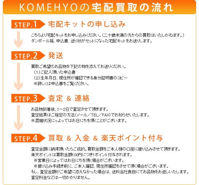 KOMEHYOの宅配買取の流れ