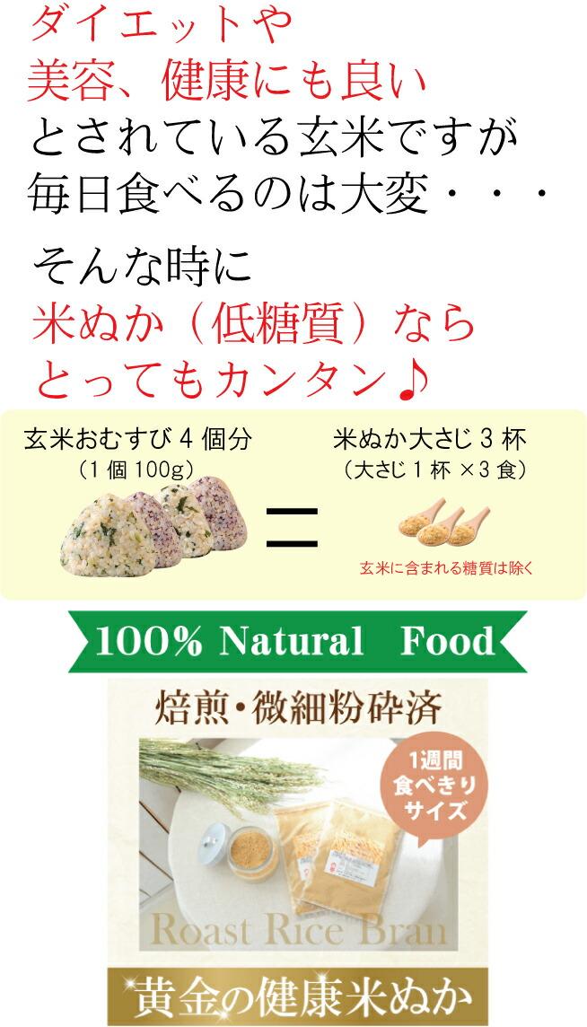 便秘 サプリ 健康や美容に良い玄米ですが