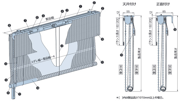 竹すだれの構造図
