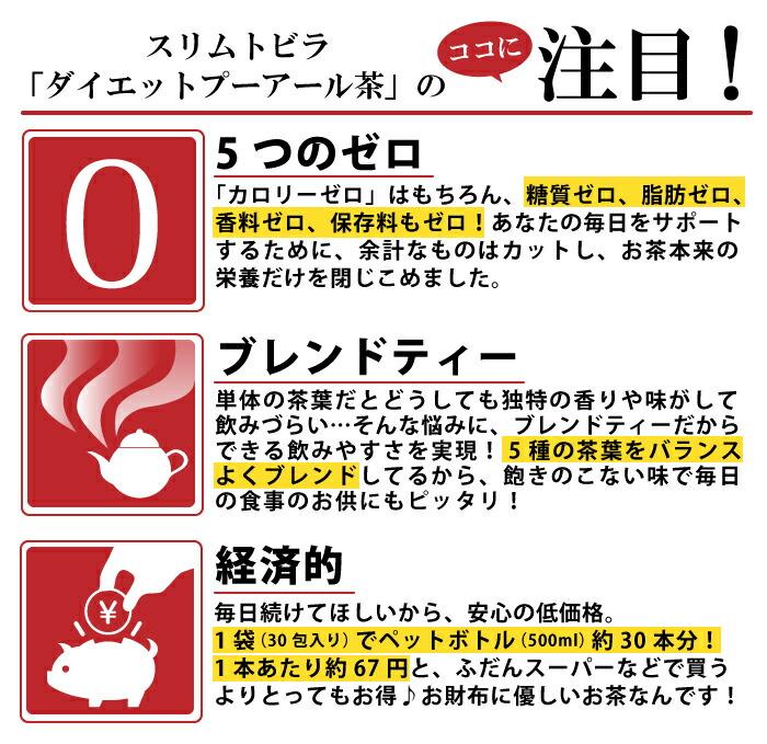 スリムトビラのダイエットプーアール茶、ココに注目!「5つのゼロ」…カロリーゼロはもちろん、糖質ゼロ、脂肪ゼロ、香料ゼロ、保存料ゼロ!「5つの茶葉をバランスよくブレンド」…単体の茶葉だとどうしても飲みづらい、そんな悩みにブレンドティーだから出来る美味しさを実現♪「経済的」…毎日続けてほしいから、安心の低価格。1袋30包入り、ペットボトル約30本分!1本当たり67円と、普段スーパーで買うよりお得!