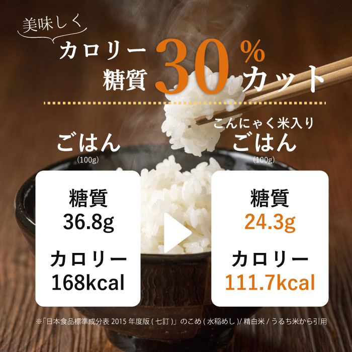 美味しくカロリー・糖質30%カット