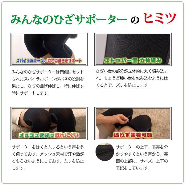 みんなのひざサポーターのヒミツ。両側スパイラルボーンがバネの役割を果たし、ひざの曲げ伸ばしをサポート。ストッパー型立体編みで膝を包み込んで、ズレを防止します。メッシュ素材で汗や熱がこもらず、ムレを防止して快適。サポーターの上下、表裏がわかりやすいように表記しております。