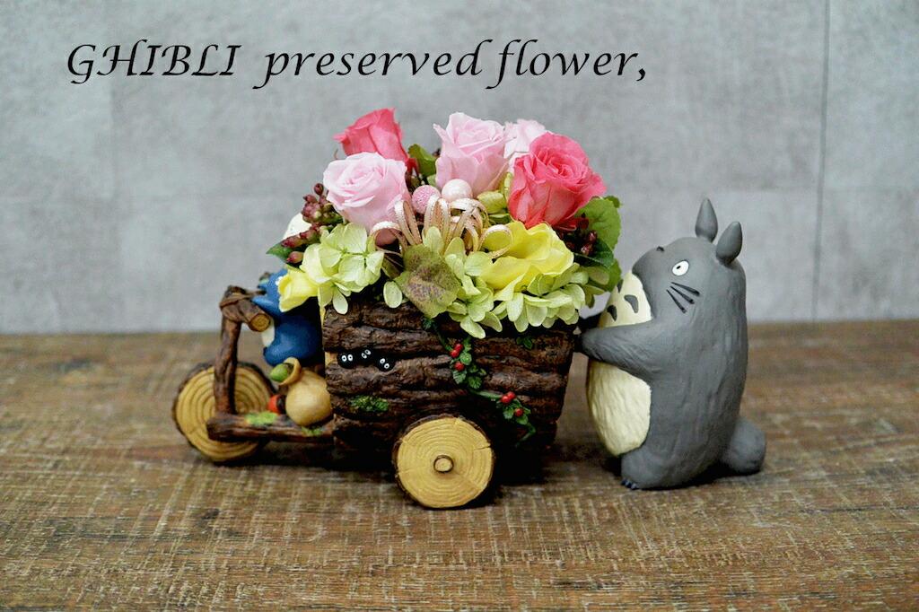 花のまちころぼっくるTOPへ