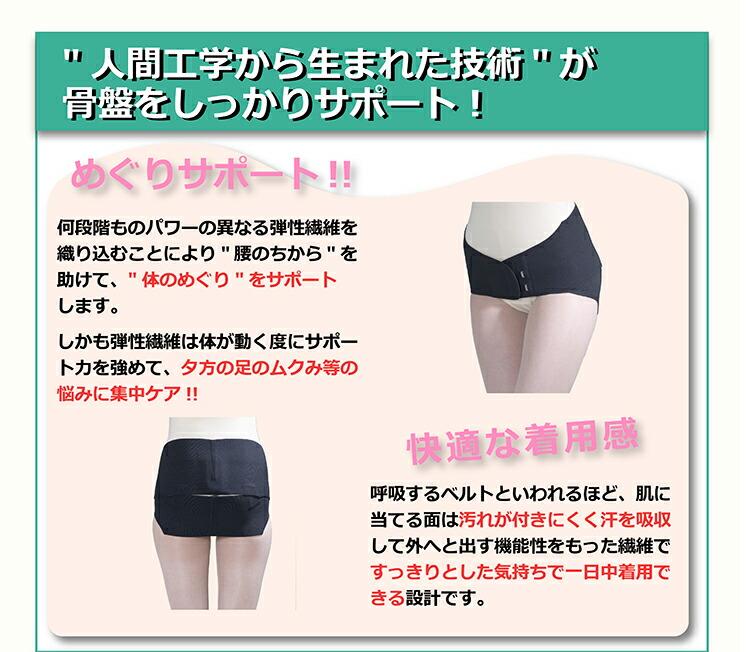 めぐりサポート,快適な着用感,腰痛,骨盤矯正,産後,ベルト
