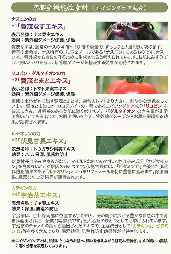 アンチエイジングの京都産機能性素材を利用