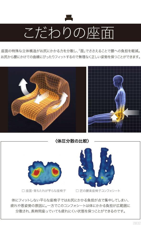 こだわりの座面。お尻から腰にかけて曲線にぴったりフィットするので無理なく正しい姿勢を保つことができる。体圧分散画像。