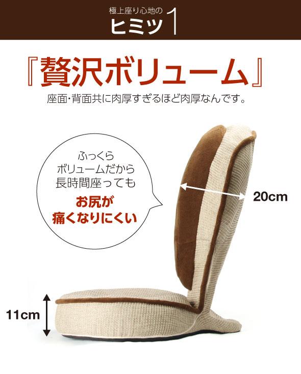 極上座り心地のヒミツ1 「贅沢ボリューム」座面・背面共に肉厚でふっくらボリュームだから長時間座ってもお尻が痛くなりにくい