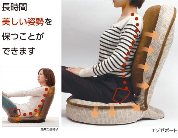 通常の座椅子に女性が座っている姿勢と背筋がGUUUN! 美姿勢座椅子 Exeboatに座っている姿勢の比較 美しい姿勢を保つ。