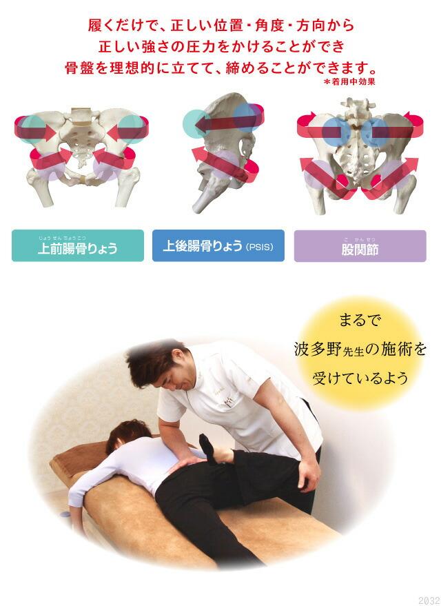 履くだけで正しい位置、角度、方向から圧力がかかり、骨盤を理想的に立てて締める はく骨盤ベルト