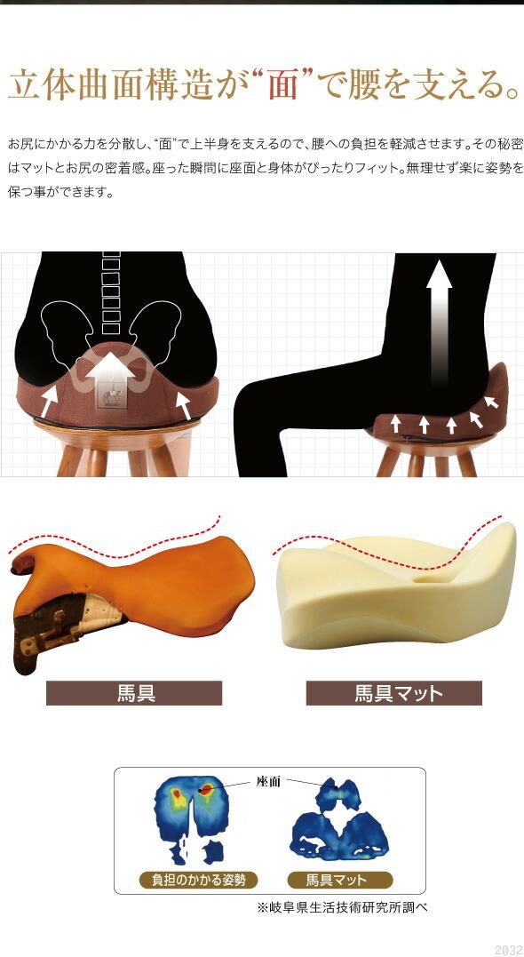 立体曲面構造が面で腰を支える。お尻にかかる力を分散し、面で上半身を支えるので、腰への負担を軽減させます。