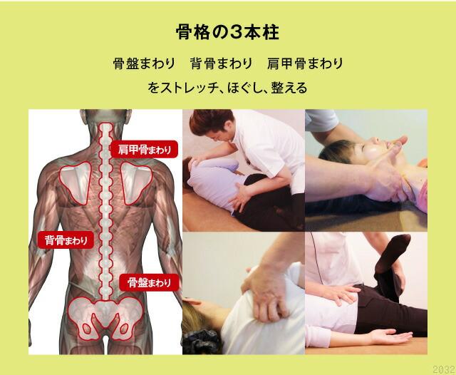 骨格まわりの3本柱、背骨まわり、骨盤まわり、肩甲骨まわりをストレッチ、ほぐし、整える 骨盤ポール座椅子 のび〜る