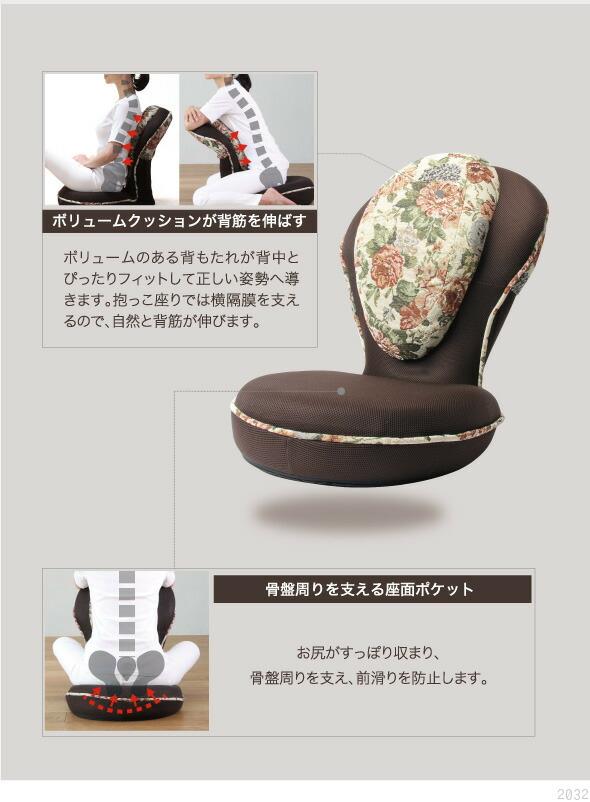 背筋がGUUUN美姿勢座椅子のカラダにフィットする秘密 背もたれ 座面