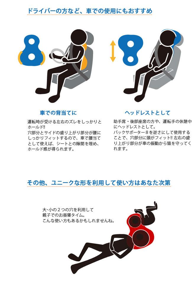 ドライバーの方など、車での使用にもおすすめ。車での背当てに。転時が受ける左右のズレをしっかりとホールド!!  穴部分とサイドの盛り上がり部分が腰にしっかりフィットするので、車で腰当てとして使えば、シートとの隙間を埋め、ホールド感が得られます。ヘッドレストとして。助手席・後部座席の方や、運転手の休憩中にヘッドレストとして。バックサポーター8を逆さにして使用することで、穴部分に頭がフィット!! 左右の盛り上がり部分が車の振動から頭を守ってくれます。その他、ユニークな形を利用して使い方はあなたしだい。大・小の2つの穴を利用して親子でのお昼寝タイム。こんな使い方もあるかもしれませんね。
