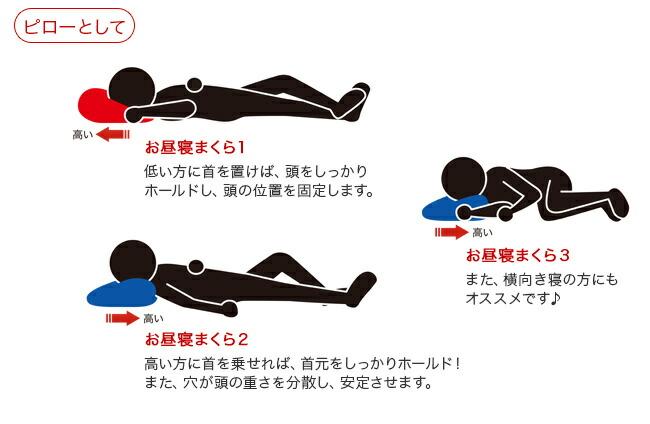 ピローとして。お昼寝枕として。低い方を首に置けば、頭をしっかりホールドし、頭の位置を固定します。高い方に首を乗せれば、首元をしっかりホールド。また、穴が頭の重さを分散し、安定させます。また、横向き寝の方にもオススメです
