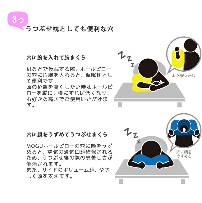 3つ、うつぶせ枕としても便利な穴。穴に腕を入れて腕まくら。机などで仮眠する際、ホールピローの穴に片腕を入れると、仮眠枕として便利です。頭の位置を高くしたい時はホールピローを縦に、横にすれば低くなり、お好きな高さでご使用いただけます。穴に顔をうずめてうつぶせまくら。MOGUホールピローの穴に顔をうずめると、空気の通気口が確保されるため、うつぶせ寝の際の息苦しさが解消されます。また、サイドのボリュームが、やさしく頭を支えます