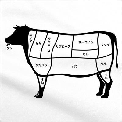 部位 イラスト 牛 牛肉の部位・特徴