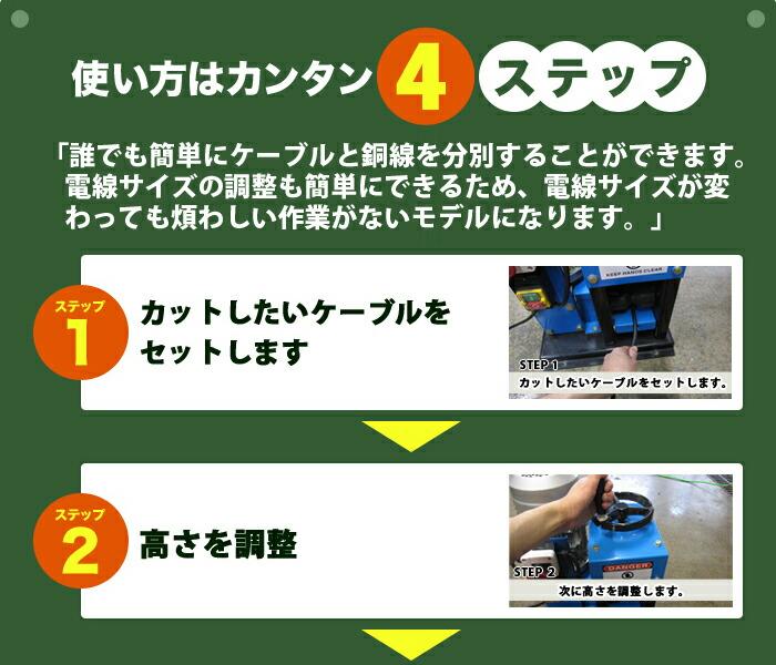 使い方は簡単4ステップ