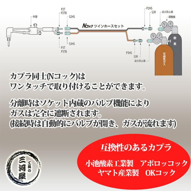日酸TANAKA Nコックツインホース(細径5mm) NW10-5 アセチレン用 10m
