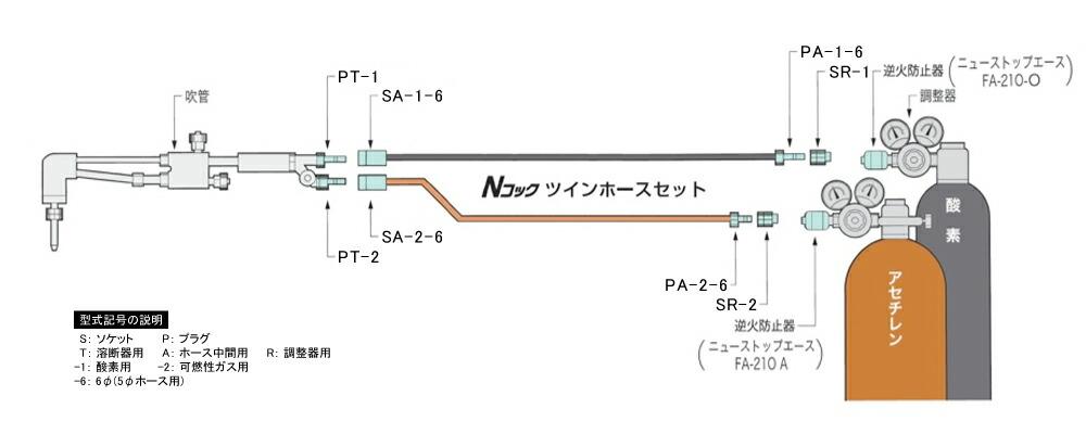 SR-2 二重安全ロック機構付 ワンタッチ式 カプラジョイント OKコック OK-コック ヤマト産業株式会社