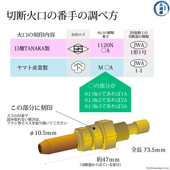 日酸TANAKA アセチレン用中形切断器用火口(中型) 1120N 火口の番手(ナンバー)の確認方法
