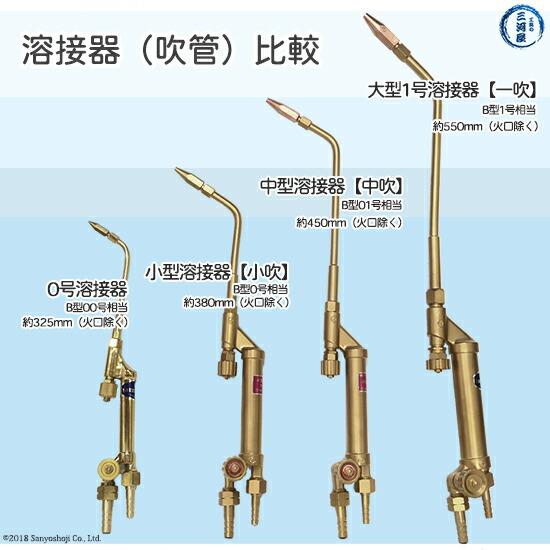 ヤマト産業の酸素、アセチレン溶接器(吹管)の大きさサイズ比較