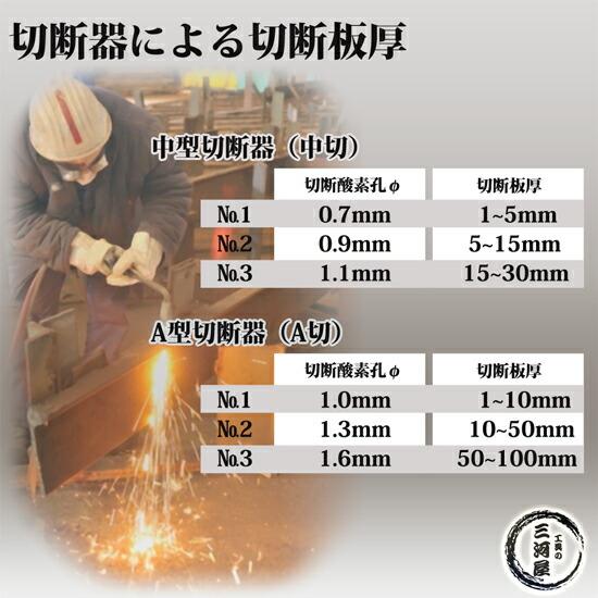 ヤマト産業 アセチレン用中型切断器(中切)火口No.2 CN1-2 トラスコ126-5008 切断板厚5~15mm切断板厚