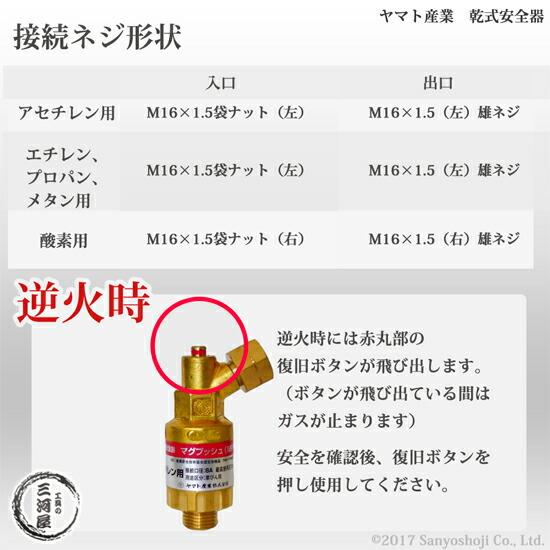 ヤマト マグプッシュ(乾式安全器)酸素用【トラスコ品番:298-5608】