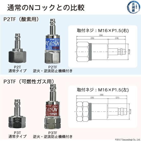 Nコックジャック酸素用P2TFと可燃性ガス(アセチレン、LPG、水素)用P3TFの詳細