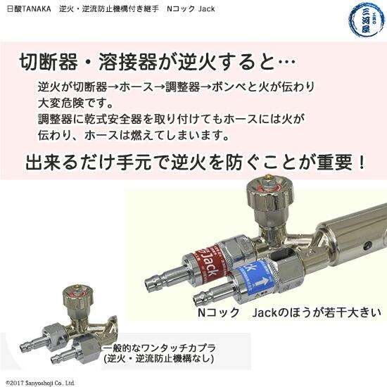 切断器、溶接器、加熱器での逆火は手元で止めることが重要