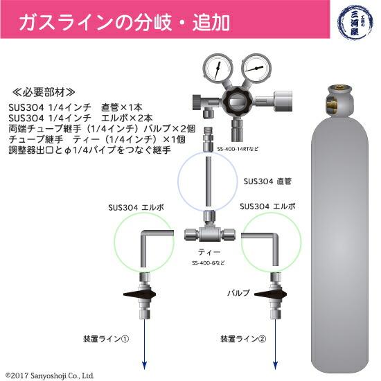 高圧ガス配管用ステンレス管 SUS304 TPS-BA管 φ6.35mm(1/4インチ) 直管 約50mm使用例1
