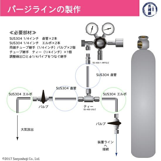 高圧ガス配管用ステンレス管 SUS304 TPS-BA管 φ6.35mm(1/4インチ) 直管 約50mm使用例2