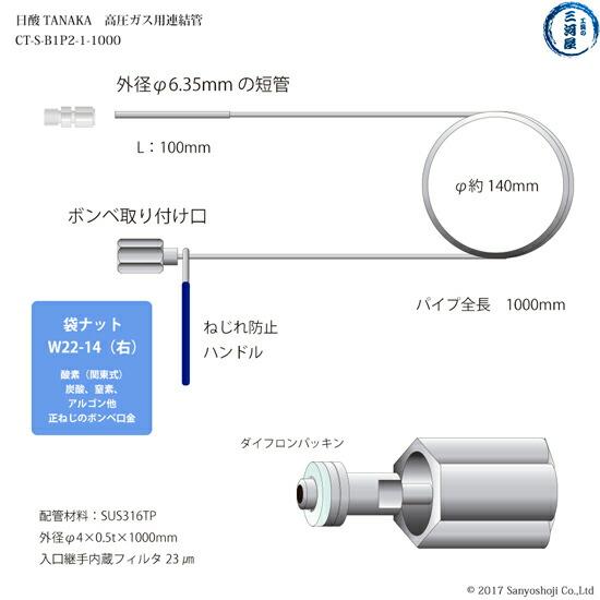 日酸TANAKA 高圧ガス用連結管CT-S-B1P2-1-1000(W22-14(R)-φ1/4外観