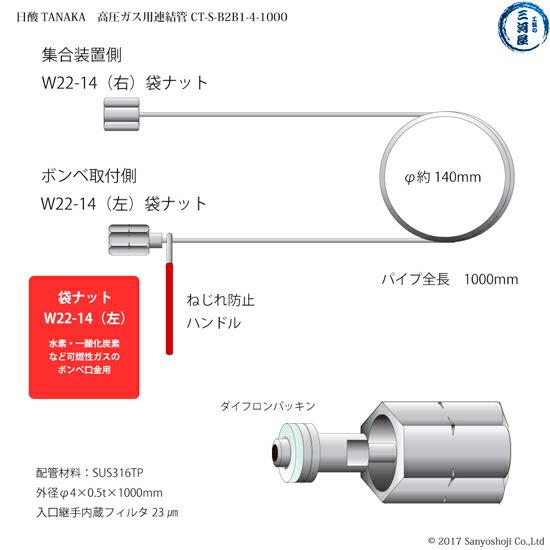 日酸TANAKA 高圧ガス用連結管 CT-S-B2B1-4-1000 水素など可燃性ガス用集合装置向け概略