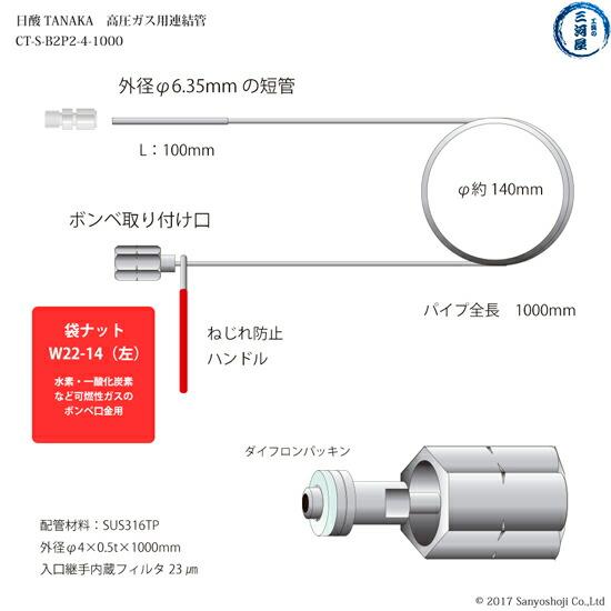 日酸TANAKA 可燃性ガス用連結管 CT-S-B2P2-4-1000(W22-14(L)-φ1/4外観