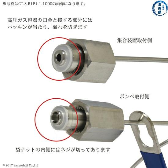 日酸TANAKA 高圧ガス用連結管 CT-S-B2B1-4-1000 水素など可燃性ガス用集合装置向け取付け部詳細